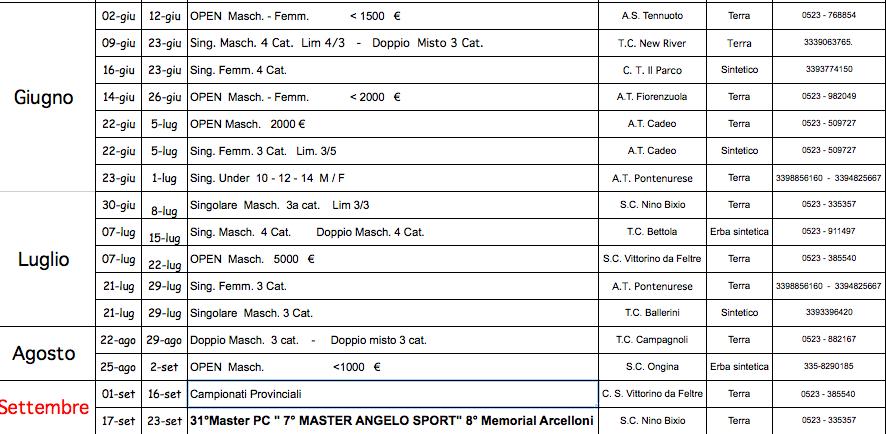 calendario master tennis parte 2